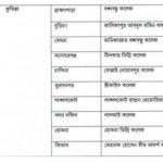 সরকারি হলো কুমিল্লার ১০ টি কলেজ