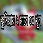 কুমিল্লায় দুই মাসের ব্যবধানে ৩৩ খুন, জনমনে আতংক